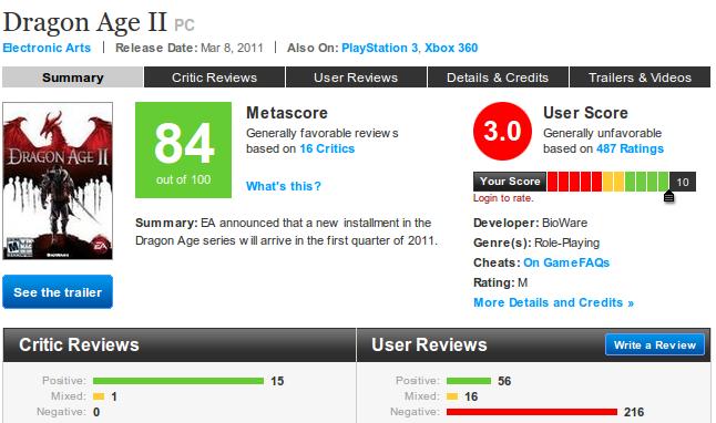 Dragon Age 2 на Metacritic