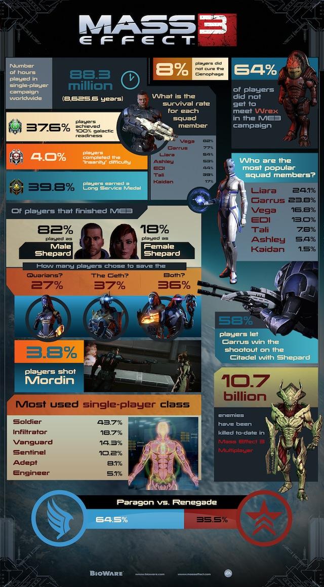 mass_effect_infographic.jpg